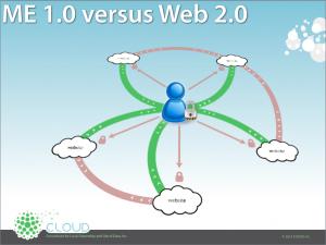 ME 1.0 vs. Web 2.0